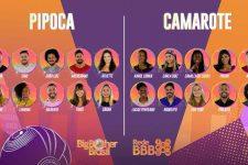 Saiba quem são os participantes do BBB21