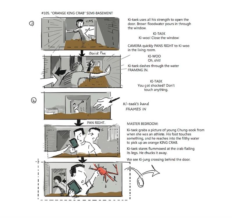 Storyboard de Parasita (Divulgação)